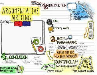 Writing an argumentative essay necessary skills